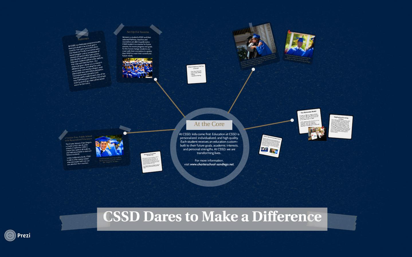 CSSD Transforms Lives